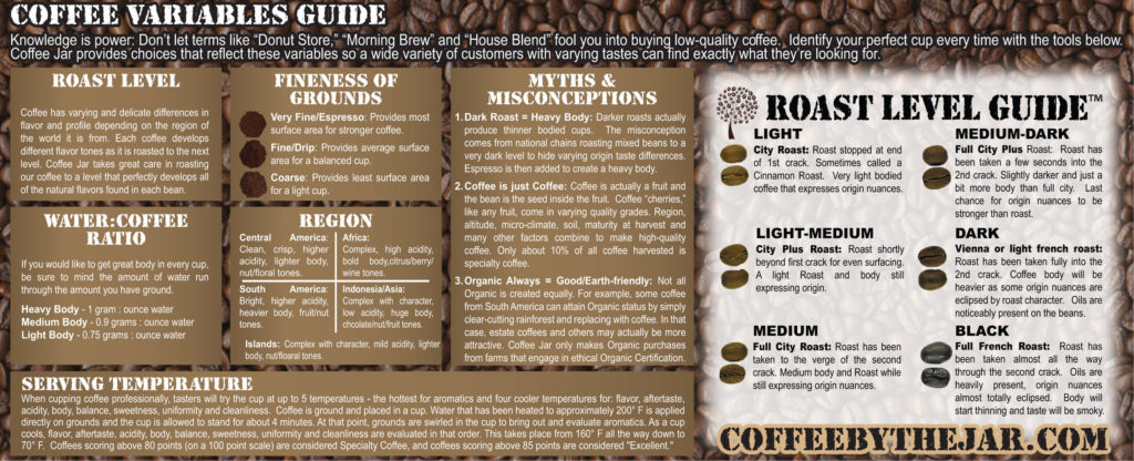 Coffee-Jar-Coffee-Variables-Guide-p1